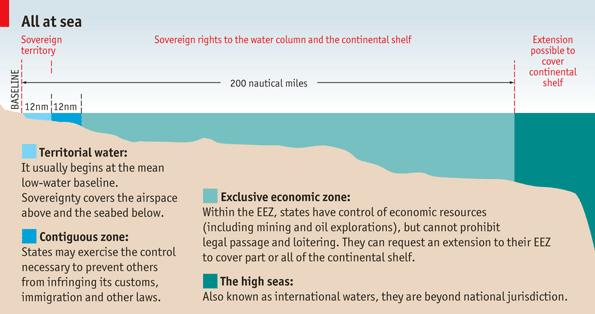 (C) The Economist
