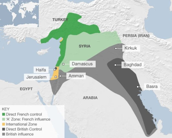 "In 1916 the Sykes-Picot agreement carved the Middle East into two ""spheres of influence"", one British, the other French, plus two zones of direct control by either of the colonial powers."